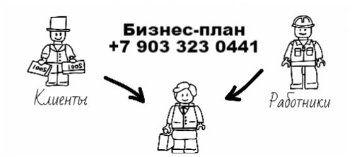 Бизнес-планирование для предприятий Мурманска